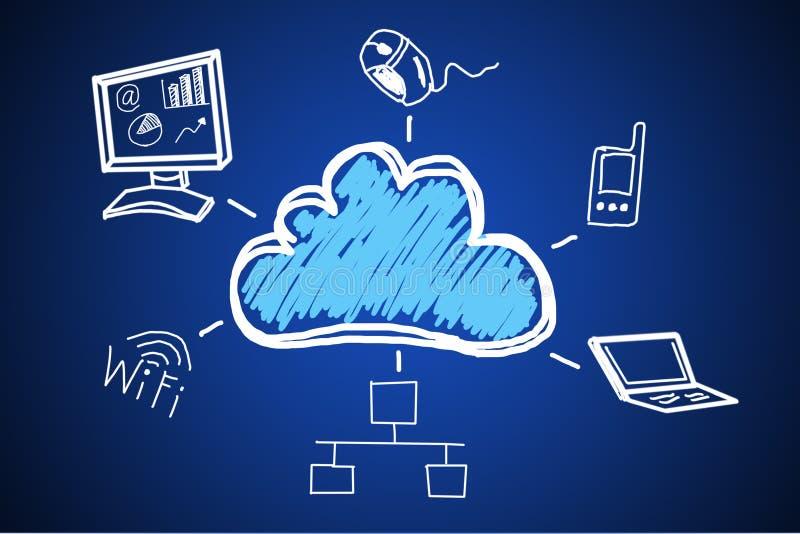 Τεχνολογία σύννεφων ελεύθερη απεικόνιση δικαιώματος