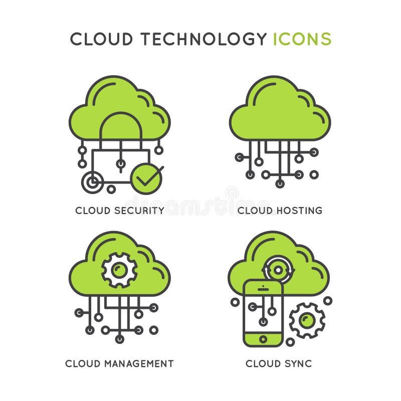 Τεχνολογία σύννεφων, ασφάλεια σύννεφων, φιλοξενία Cloug απεικόνιση αποθεμάτων