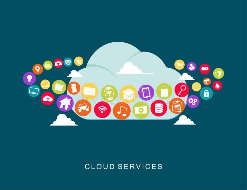Τεχνολογία υπηρεσιών σύννεφων Υπολογισμός σύννεφων πολυμέσων διανυσματική απεικόνιση