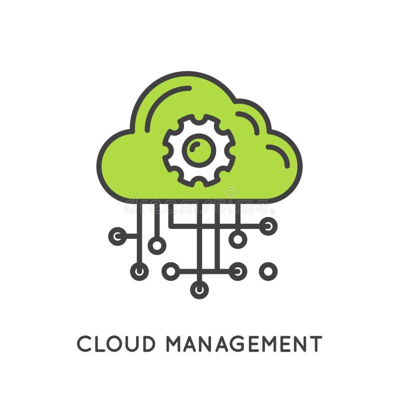 Τεχνολογία υπολογισμού σύννεφων ελεύθερη απεικόνιση δικαιώματος