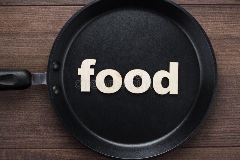 Τηγάνι με τα τρόφιμα λέξης στοκ εικόνα
