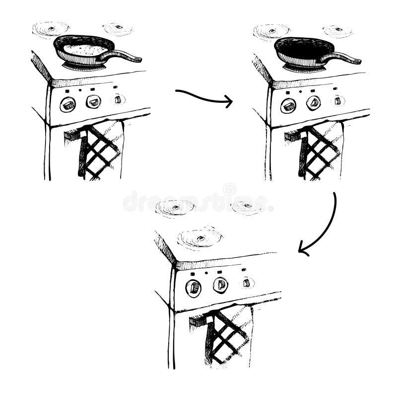Τηγανίζοντας τηγάνι στη σόμπα στοκ εικόνες