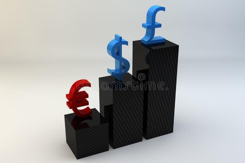 τιμές νομίσματος ελεύθερη απεικόνιση δικαιώματος