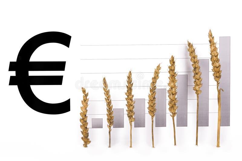 τιμή ανάπτυξης σιταριού διανυσματική απεικόνιση