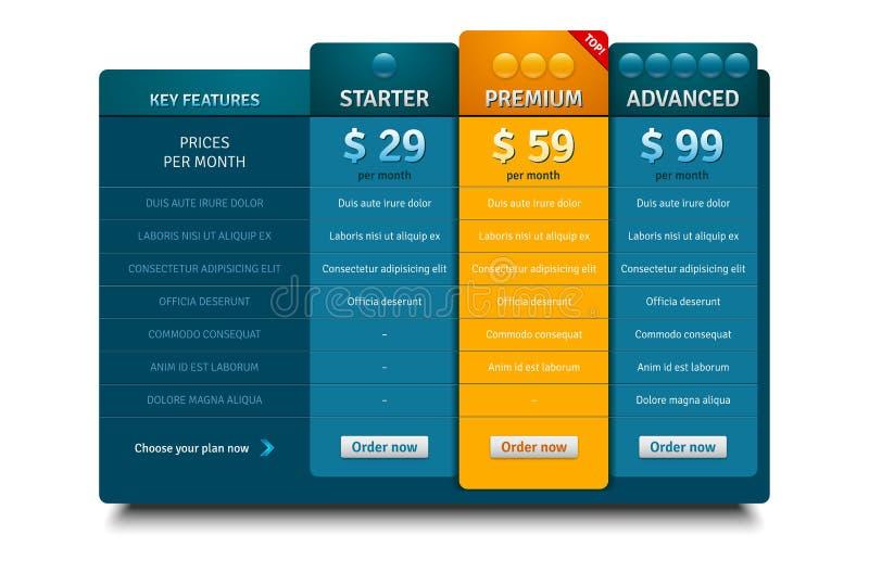 Τιμολόγηση του προτύπου σχεδίων για τους ιστοχώρους και τις εφαρμογές ελεύθερη απεικόνιση δικαιώματος
