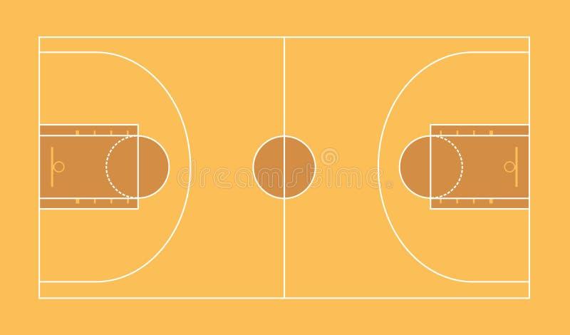 Τομέας καλαθοσφαίρισης επίσης corel σύρετε το διάνυσμα απεικόνισης ελεύθερη απεικόνιση δικαιώματος