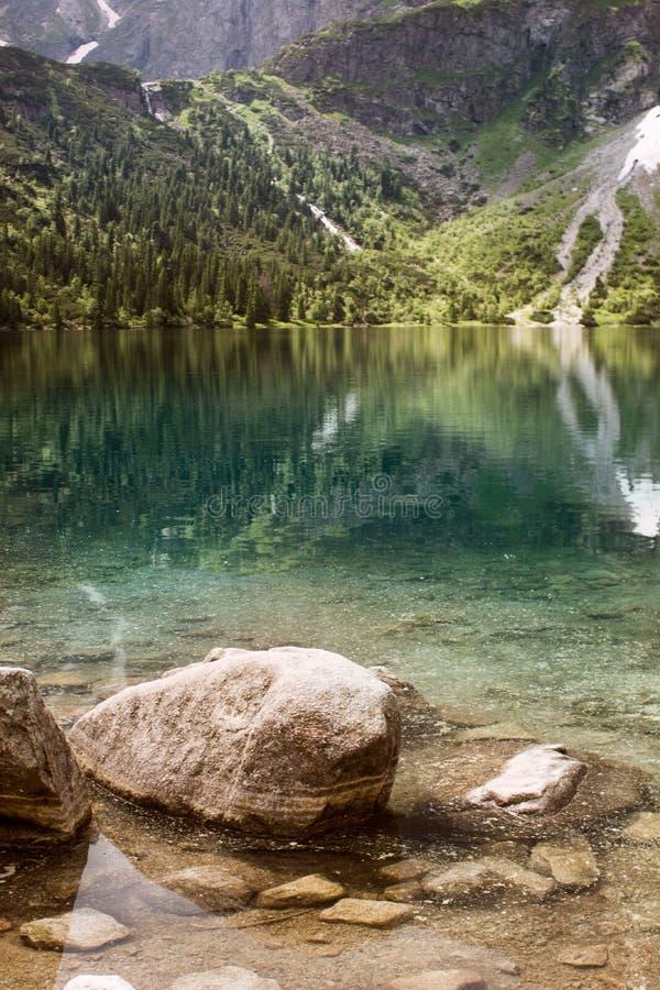 Τοπίο πανοράματος, λίμνη στα βουνά στοκ φωτογραφίες με δικαίωμα ελεύθερης χρήσης