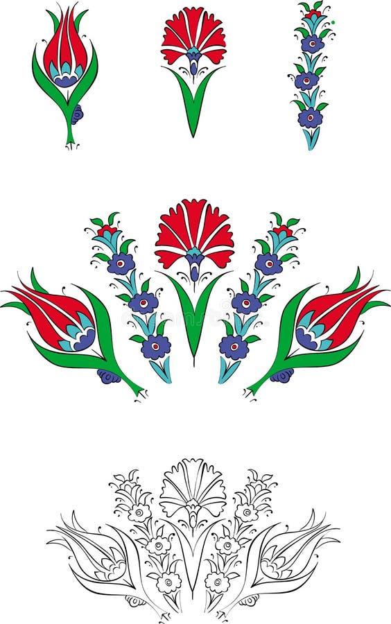 Τουρκική οθωμανική από την Ανατολία διακοσμητική Floral τέχνη κεραμιδιών στοκ φωτογραφία με δικαίωμα ελεύθερης χρήσης