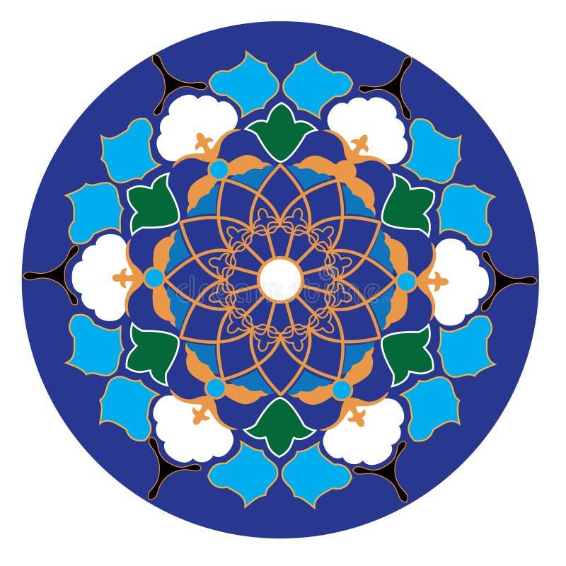Του Ουζμπεκιστάν παραδοσιακή διακόσμηση στα μπλε, πράσινων και κίτρινων χρώματα wight, απεικόνιση αποθεμάτων