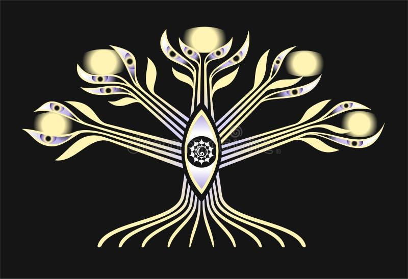Το δέντρο με τα μάτια ελεύθερη απεικόνιση δικαιώματος