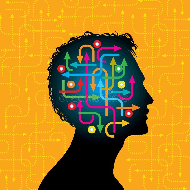 Το ανθρώπινο κεφάλι με το βέλος σκέφτεται τις έννοιες. απεικόνιση αποθεμάτων