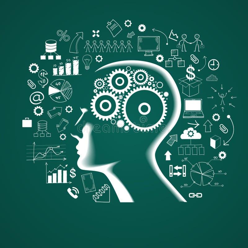 Το ανθρώπινο κεφάλι και συμβολίζει τη σκέψη ελεύθερη απεικόνιση δικαιώματος