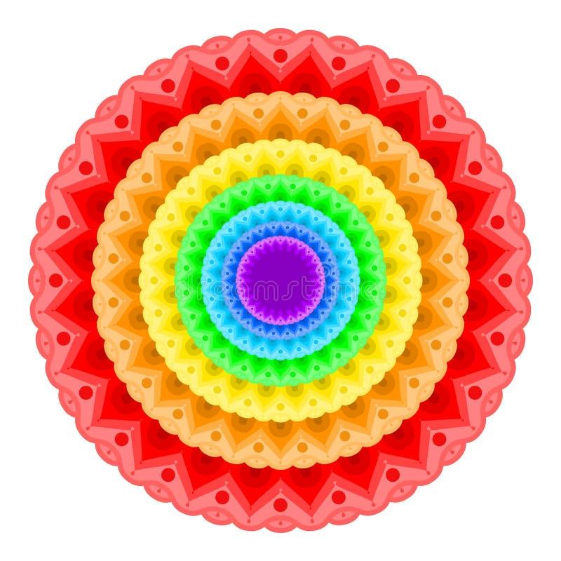 Το αφηρημένο ουράνιο τόξο χρωμάτισε το mandala, λουλούδι που απομονώθηκε στο άσπρο υπόβαθρο, Fractal πολύχρωμη άνθιση, ζωηρόχρωμο απεικόνιση αποθεμάτων