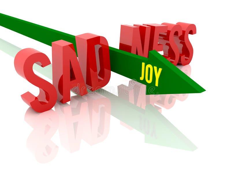 Το βέλος με τη χαρά λέξης σπάζει τη θλίψη λέξης. απεικόνιση αποθεμάτων
