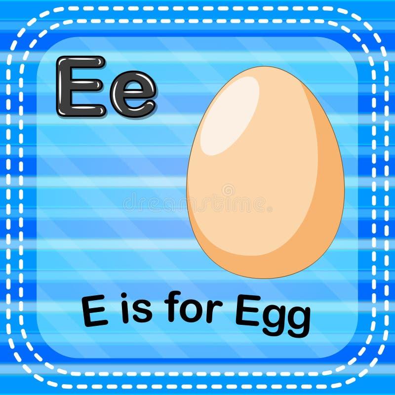 Το γράμμα Ε Flashcard είναι για το αυγό ελεύθερη απεικόνιση δικαιώματος