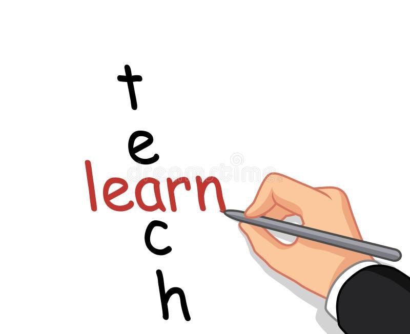 Το γράψιμο χεριών μαθαίνει και διδάσκει ελεύθερη απεικόνιση δικαιώματος