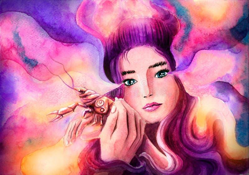 Το γλυκό κορίτσι προστατεύει τον καρκίνο αντιπροσωπεύει απεικόνιση αποθεμάτων