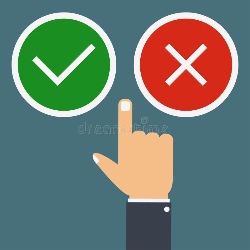 Το δάχτυλο του χεριού πιέζει τα κουμπιά ναι ή όχι Έννοια της επιλογής - σωστής ή λανθασμένης, καλής ή κακής διάνυσμα απεικόνιση αποθεμάτων