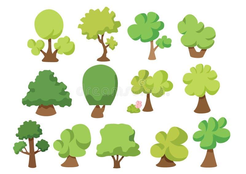 Το δέντρο που η καθορισμένη συλλογή απομόνωσε και είναι φρέσκια είναι πράσινο ελεύθερη απεικόνιση δικαιώματος