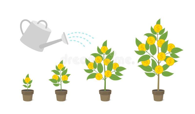 Το δέντρο χρημάτων αυξάνεται σε ένα δοχείο Το νερό από το πότισμα μπορεί Αυξηθείτε τα χρήματα Η συμβολή στα μετρητά ενδιαφέροντος διανυσματική απεικόνιση