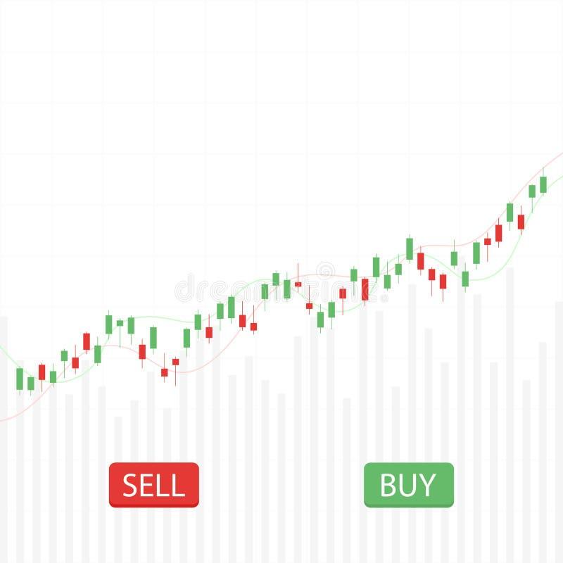 Το διάγραμμα επιχειρησιακών κηροπηγίων με αγοράζει και πωλεί τα κουμπιά Διανυσματική έννοια ανταλλαγής χρηματιστηρίου και εμπορίο διανυσματική απεικόνιση