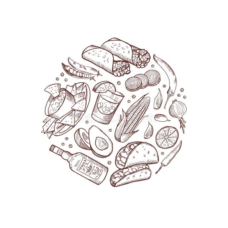 Το διάνυσμα σκιαγράφησε τα μεξικάνικα στοιχεία τροφίμων με μορφή απεικόνισης κύκλων ελεύθερη απεικόνιση δικαιώματος