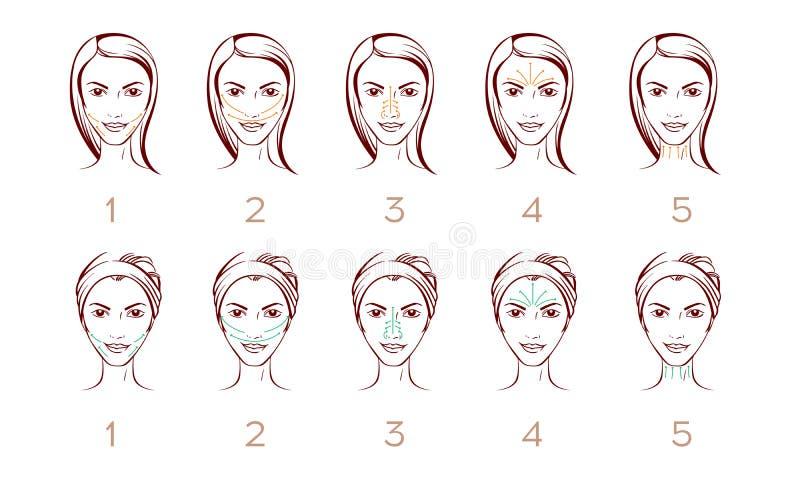 Το διανυσματικό σχεδιάγραμμα μασάζ προσώπου, το πορτρέτο της γυναίκας με το μασάζ ή η κρέμα εφαρμόζουν τις γραμμές σε 5 βήματα διανυσματική απεικόνιση