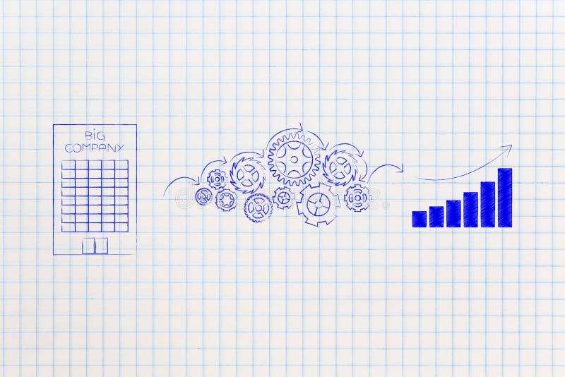 Το εικονίδιο γραφείων επιχείρησης και gearwheel η επεξεργασία στη δημιουργία πρου4ποθέτουν στοκ εικόνες