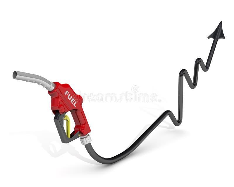 Το διάγραμμα της αύξησης των τιμών βενζίνης ελεύθερη απεικόνιση δικαιώματος
