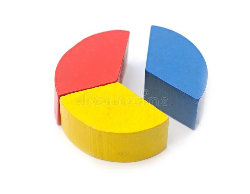 Το διάγραμμα χρώματος στοκ φωτογραφίες
