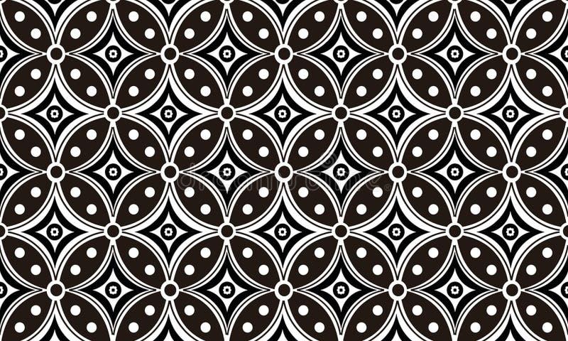 Το ινδονησιακό μοτίβο μπατίκ, μπατίκ είναι μια τεχνική κερί-αντιστέκεται στη βαφή που εφαρμόζεται ολόκληρο στο ύφασμα, ή το ύφασμ απεικόνιση αποθεμάτων