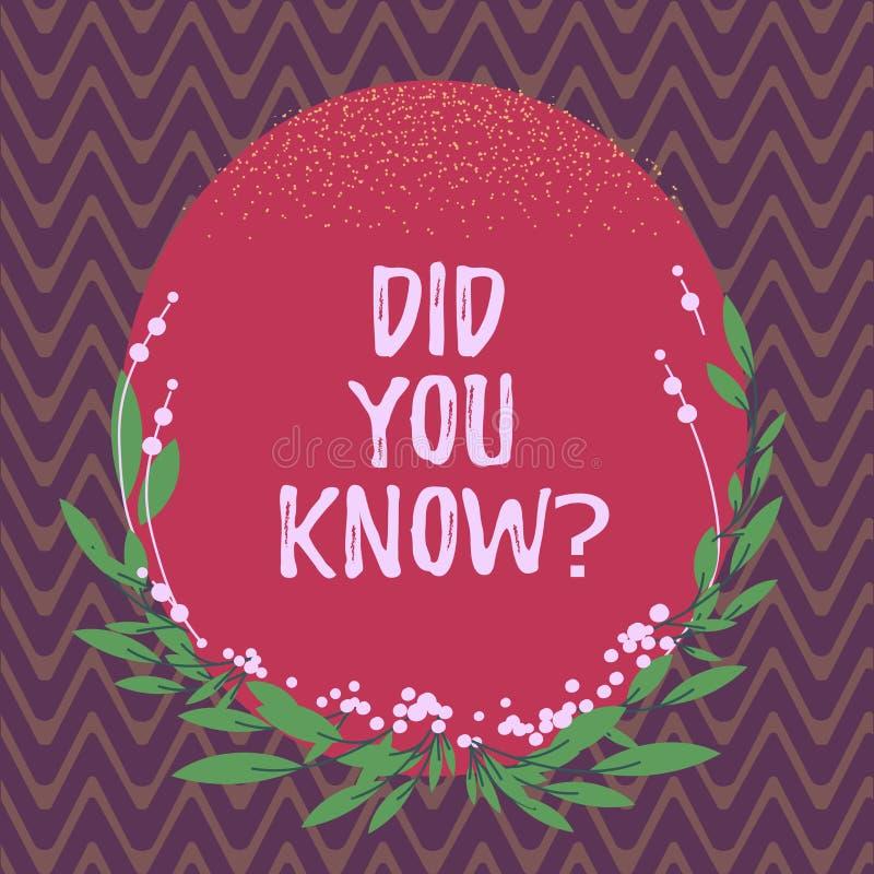 Το κείμενο γραψίματος λέξης σας έκανε Knowquestion Επιχειρησιακή έννοια για την ερώτηση εάν ξέρετε προηγουμένως κάτι κενή ωοειδής στοκ εικόνες
