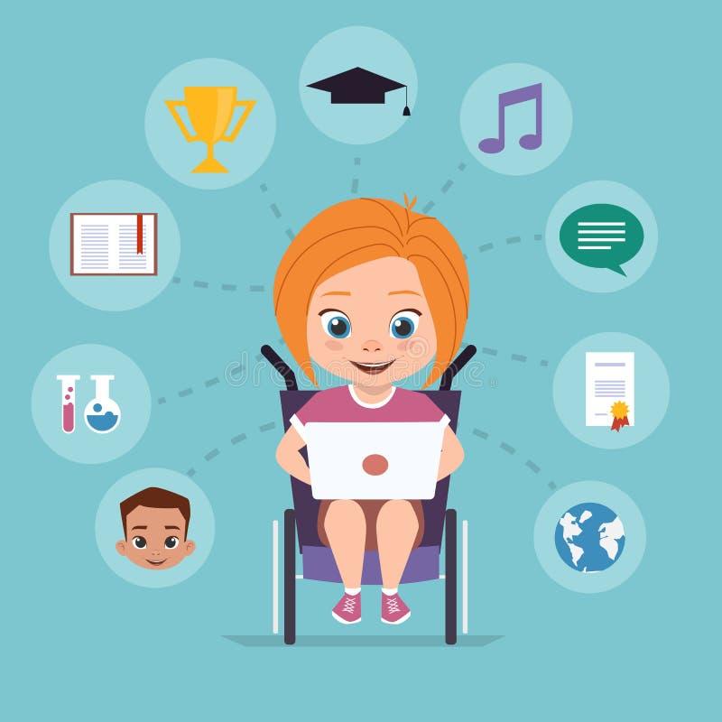 Το κορίτσι σε μια αναπηρική καρέκλα μελετά μέσω του Διαδικτύου απεικόνιση αποθεμάτων