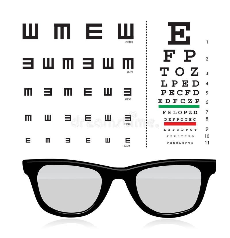 το μάτι διαγραμμάτων το διάν ελεύθερη απεικόνιση δικαιώματος