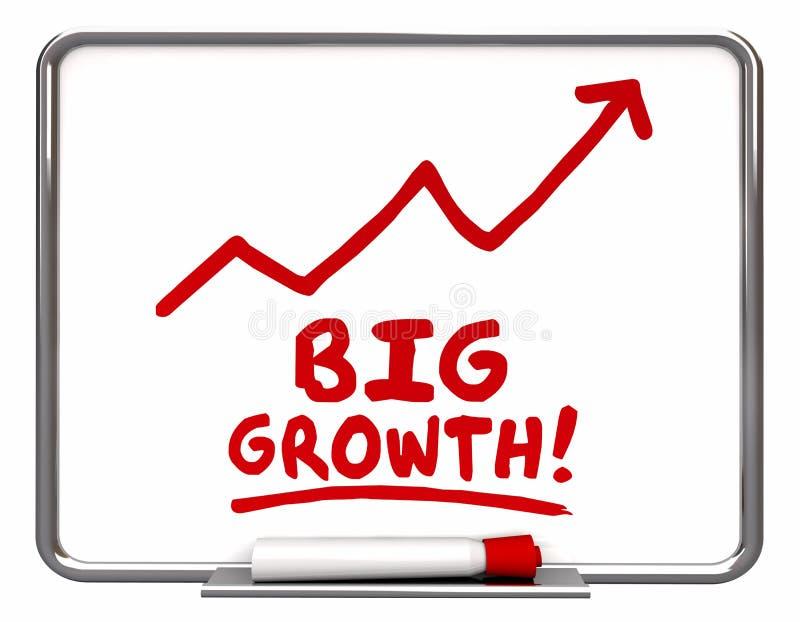Το μεγάλο βέλος αύξησης που αυξάνεται βελτιώνει τις λέξεις αύξησης διανυσματική απεικόνιση