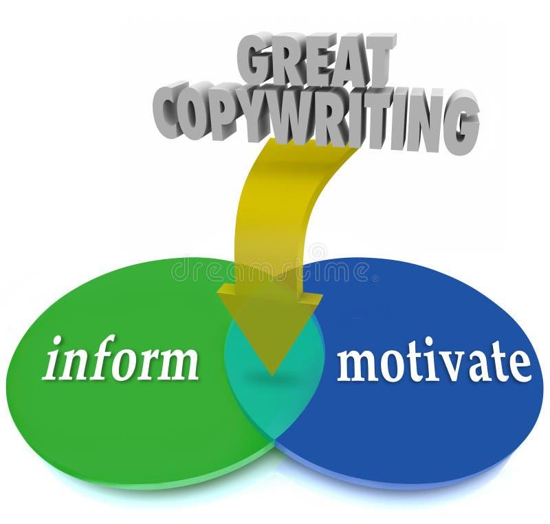 Το μεγάλο διάγραμμα Copywriting Venn ενημερώνει παρακινεί τους πελάτες κίνησης ελεύθερη απεικόνιση δικαιώματος