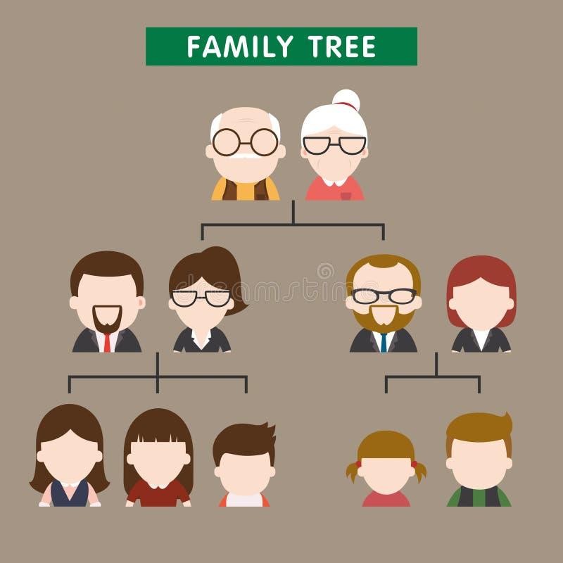 Το οικογενειακό δέντρο ελεύθερη απεικόνιση δικαιώματος