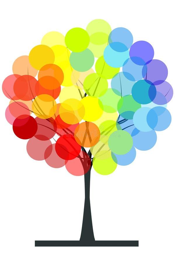 Το ουράνιο τόξο χρωματίζει το δέντρο διανυσματική απεικόνιση