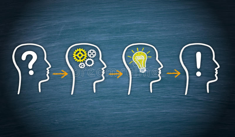 Το πρόβλημα, σκέφτεται, ιδέα, λύση - επιχειρησιακή έννοια ελεύθερη απεικόνιση δικαιώματος