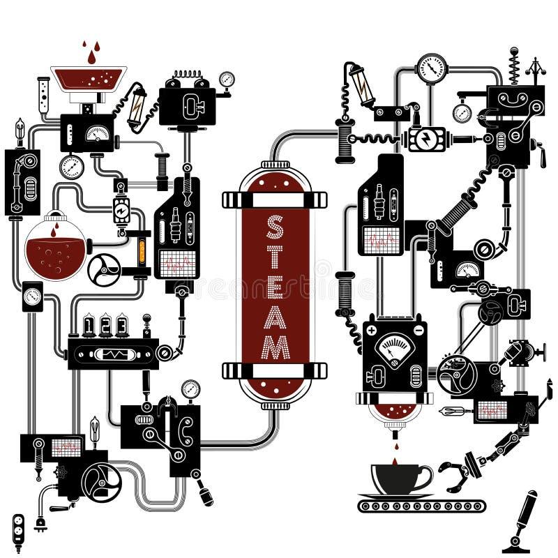 Το πρότυπο αφισών Steampunk ισχύει για τη χρησιμοποίηση στο γραφείο σαλαχιών κάλυψης αφισών σχεδίου πουκάμισων cddvd διανυσματική απεικόνιση
