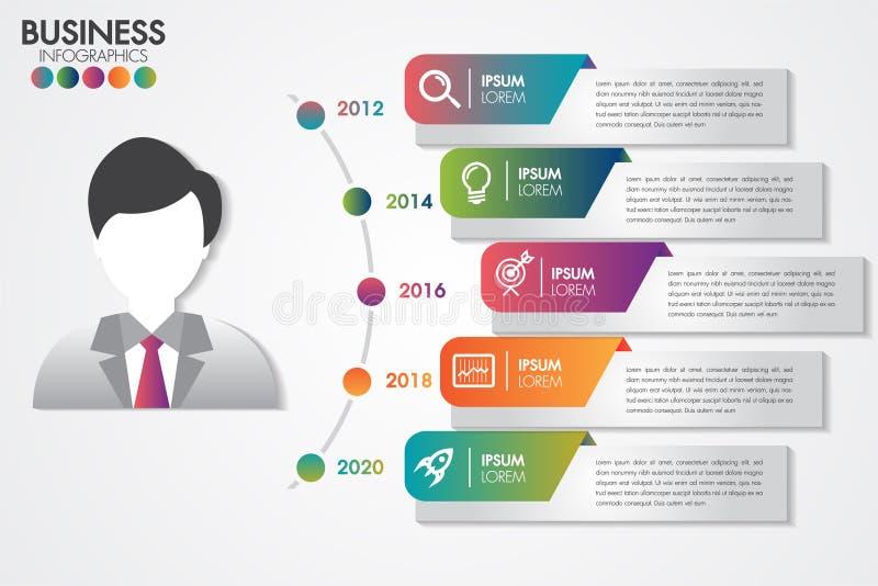 Το πρότυπο 5 Infographics βήματα για την παρουσίαση με 5 σχέδιο επιλογών ή βημάτων καθαρίζει τα εμβλήματα αριθμού Μπορέστε να χρη διανυσματική απεικόνιση