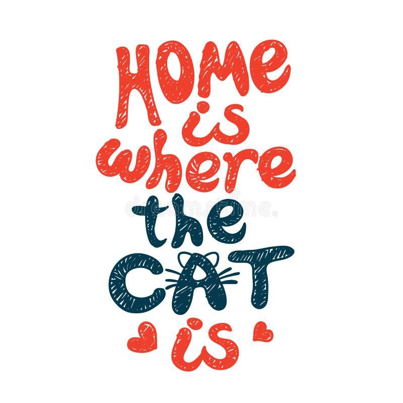 Το σπίτι είναι όπου η γάτα διανυσματική απεικόνιση