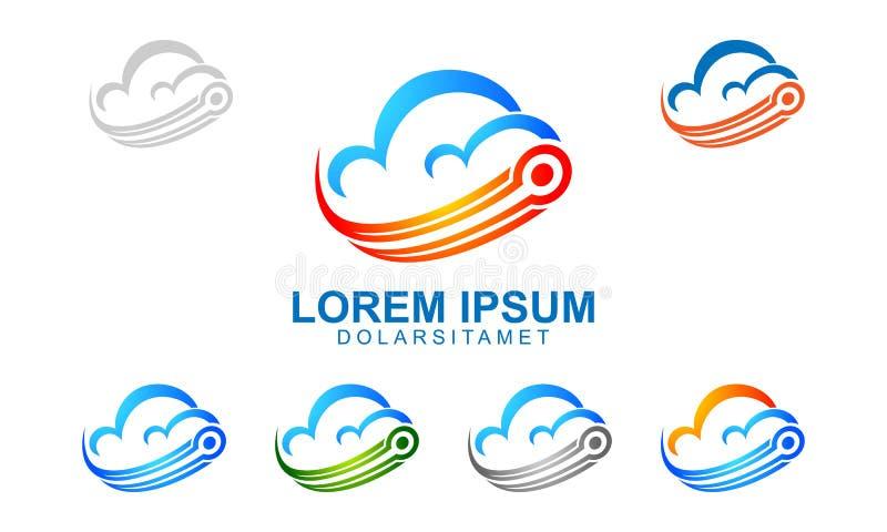 Το σπίτι σύννεφων, το διανυσματικό σχέδιο λογότυπων ακίνητων περιουσιών με το σπίτι και η μορφή σύννεφων, αντιπροσώπευσαν Διαδίκτ απεικόνιση αποθεμάτων