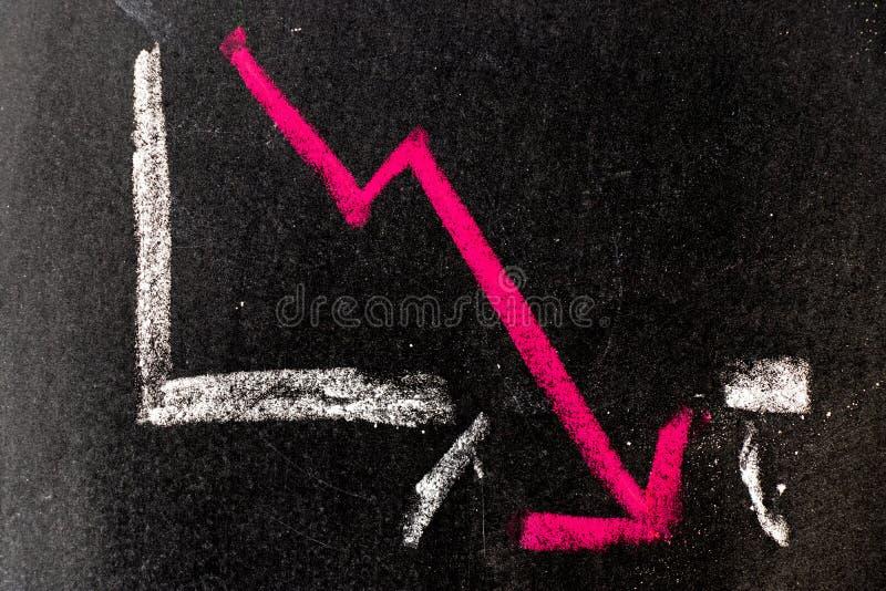 Το σχέδιο με κόκκινη κιμωλία στο κάτω βέλος τάσης καταργεί το σχήμα γραμμής γραφήματος στο μαύρο φόντο στοκ εικόνα με δικαίωμα ελεύθερης χρήσης