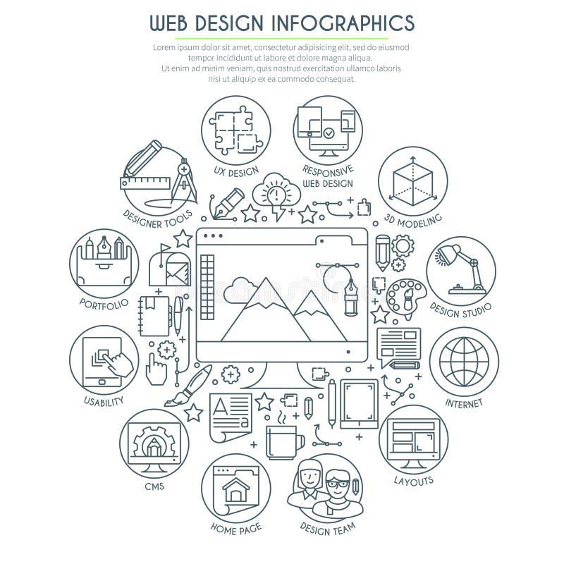 Το σχέδιο Infographics Ιστού λεπταίνει τη γραμμή διανυσματική απεικόνιση