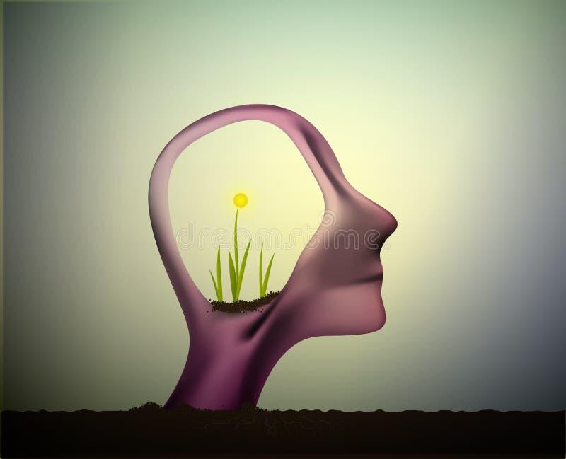 Το σχεδιάγραμμα του ατόμου με την ανάπτυξη εγκαταστάσεων λουλουδιών μέσα στο κεφάλι του, σκέφτεται θετικό, αναζωογονεί το νευρικό διανυσματική απεικόνιση
