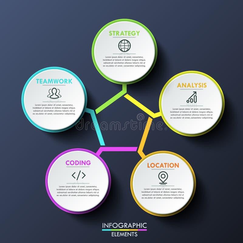 Το σύγχρονο infographic πρότυπο σχεδίου, κυκλικό διάγραμμα με 5 πολύχρωμα γραμμένα στοιχεία σύνδεσε με το κέντρο διανυσματική απεικόνιση