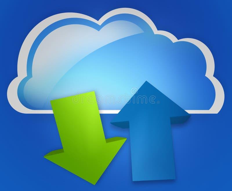 Το σύννεφο επάνω και μεταφορτώνει ελεύθερη απεικόνιση δικαιώματος