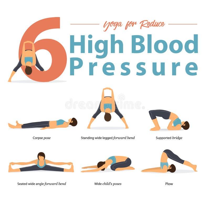 Το σύνολο θηλυκών αριθμών στάσεων γιόγκας για Infographic 6 γιόγκα θέτει για τη υψηλή πίεση αίματος στο επίπεδο σχέδιο διανυσματική απεικόνιση