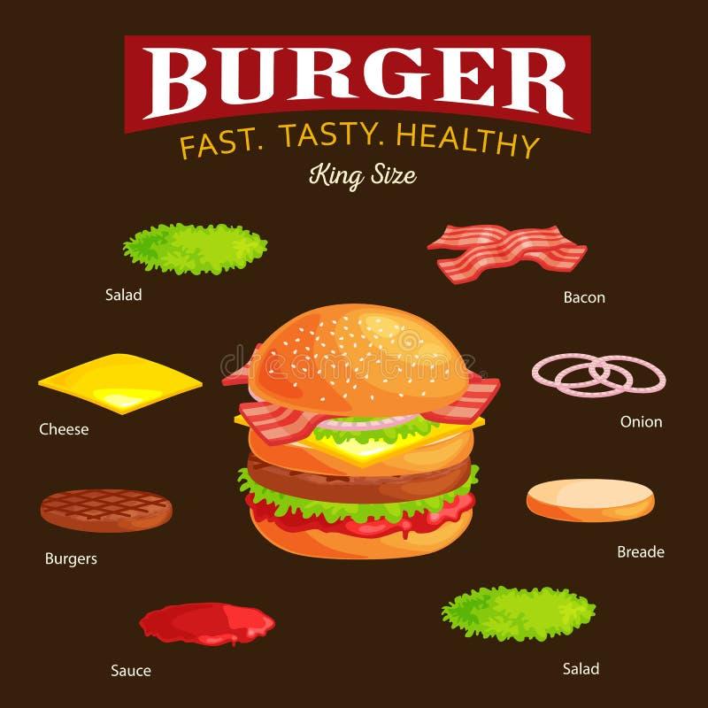 Το σύνολο burger έψησε τα λαχανικά βόειου κρέατος στη σχάρα που ντύθηκαν με το πρόχειρο φαγητό κουλουριών σάλτσας, κρέας σχαρών ε απεικόνιση αποθεμάτων